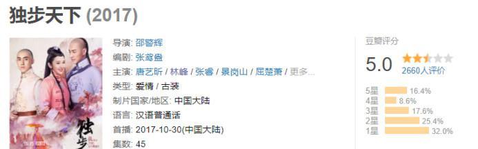 u/p林峰/u成《独步天下》演技担当,北上捞金是因为女友太能花钱吗?