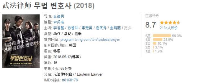 《迷雾》后韩国又出悬疑神剧,《武法律师》凭啥获得8.7的高分?