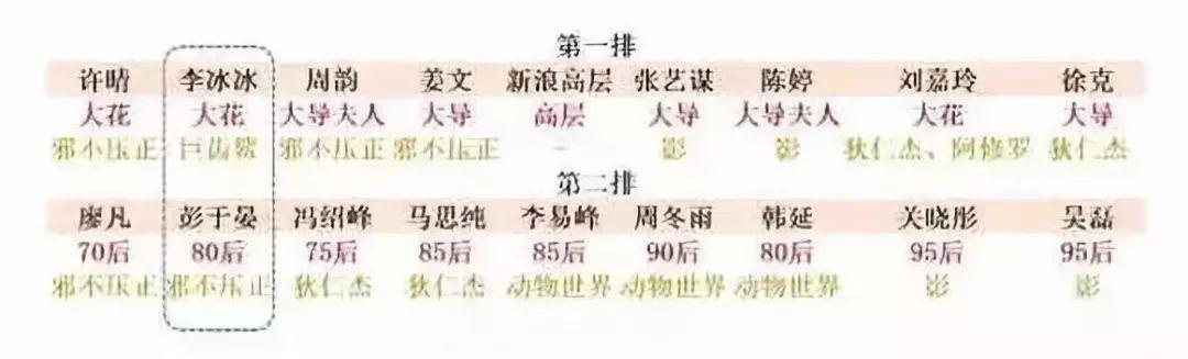 """姜文回应""""换座位风波"""":只要彭于晏坐得离我不远,就都是合理的"""