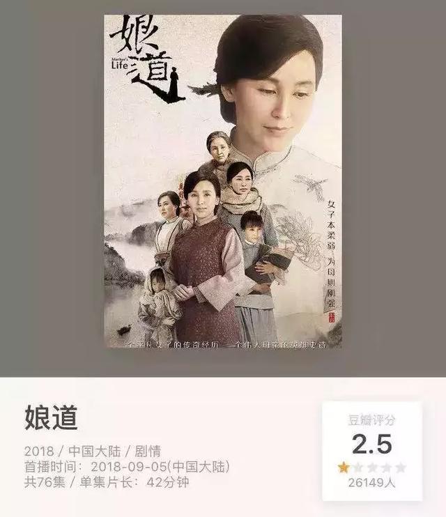 2018年收视最高四部剧出炉:靳东剧夺冠,有一部豆瓣评分仅2.5