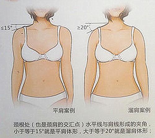 溜肩女生想要穿衣显大气,试试这四招助你搞定肩部缺陷