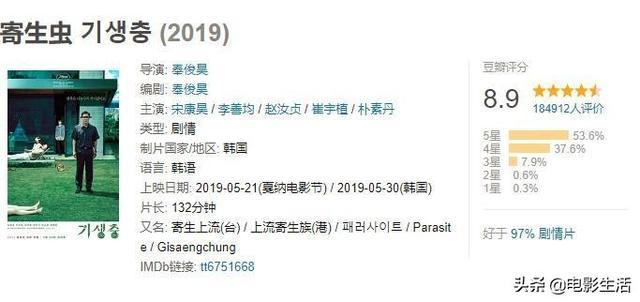 豆瓣8.9,韩国首座金棕榈被喷不合格?《寄生虫》没辜负影迷期待