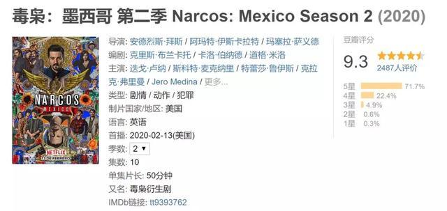 网飞新出的9.3分毒品剧,略胜《绝命毒师》